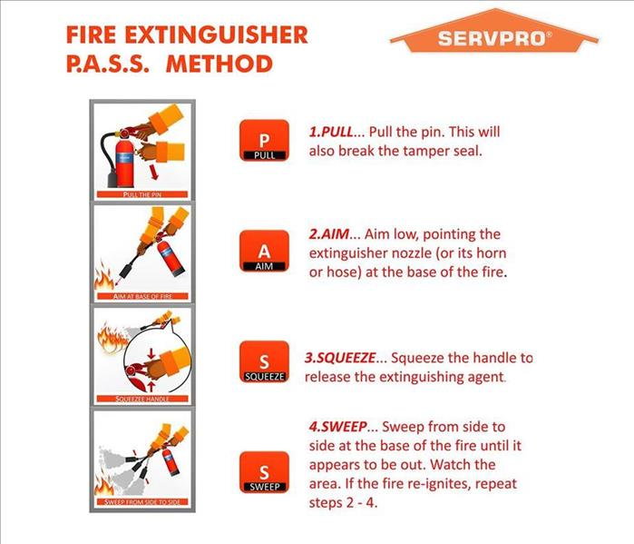 infographic on how to use a fire extinguisher